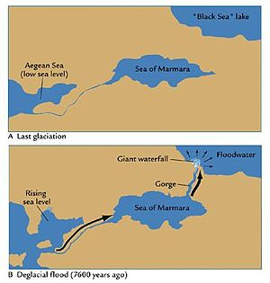 Illustration of the Black Sea deluge, before and after.