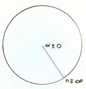 Circle_4
