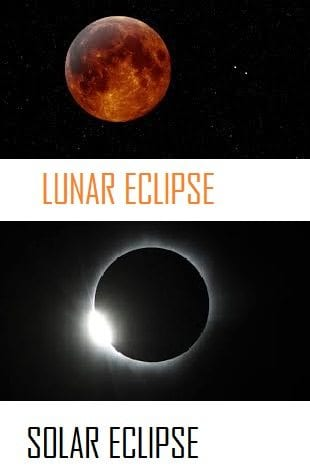 2017 Total Solar Eclipse Blood Moon Sign The Creation