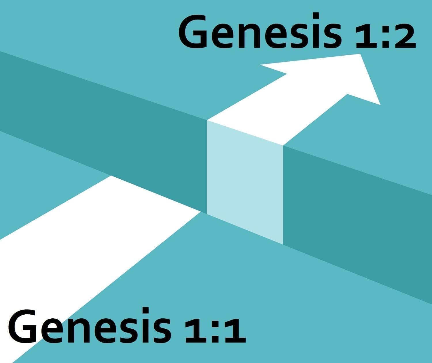 Genesis 1:1-1:2 with Gap Theory, adapted from: ID 136019795 © Vasilyrosca | Dreamstime.com