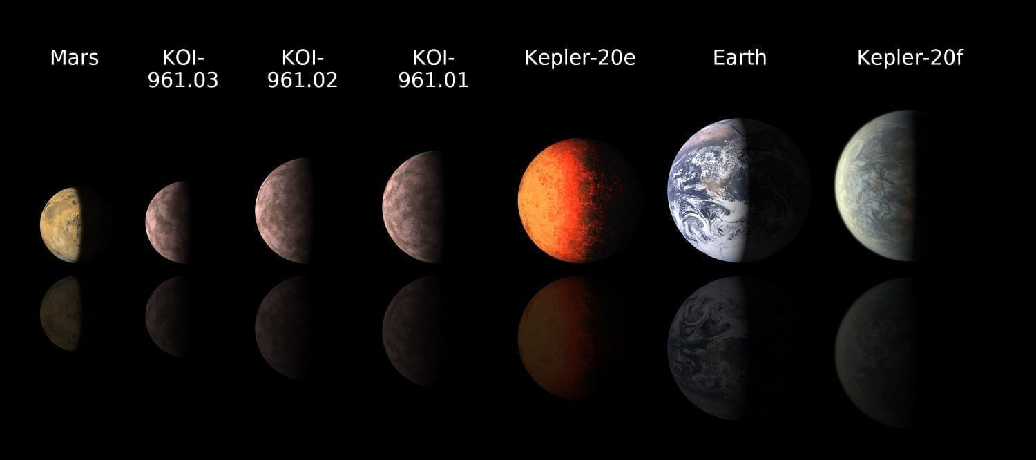NASA illustration of similar sized planets to earth 2017