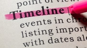Timeline dictionary entry with pink highlighter: Photo 125849031 © Feng Yu | Dreamstime.com