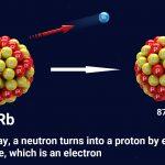 Rubidium beta decay illustration built off of: Illustration 105976881 / Beta Decay © Generalfmv | Dreamstime.com